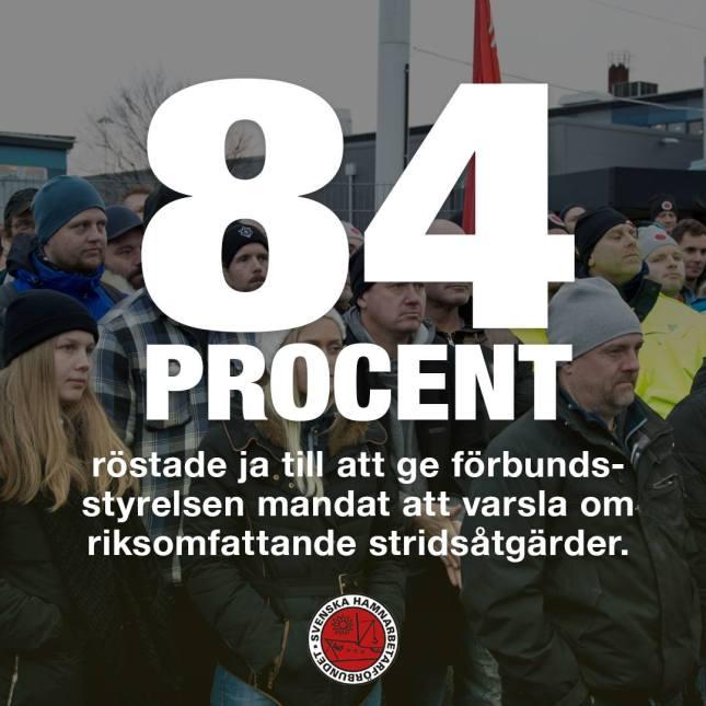 84 procent